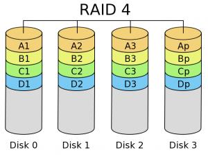 RAID4-300x223