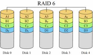 raid6-300x179